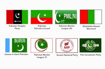 Top 10 Political Parties in Pakistan